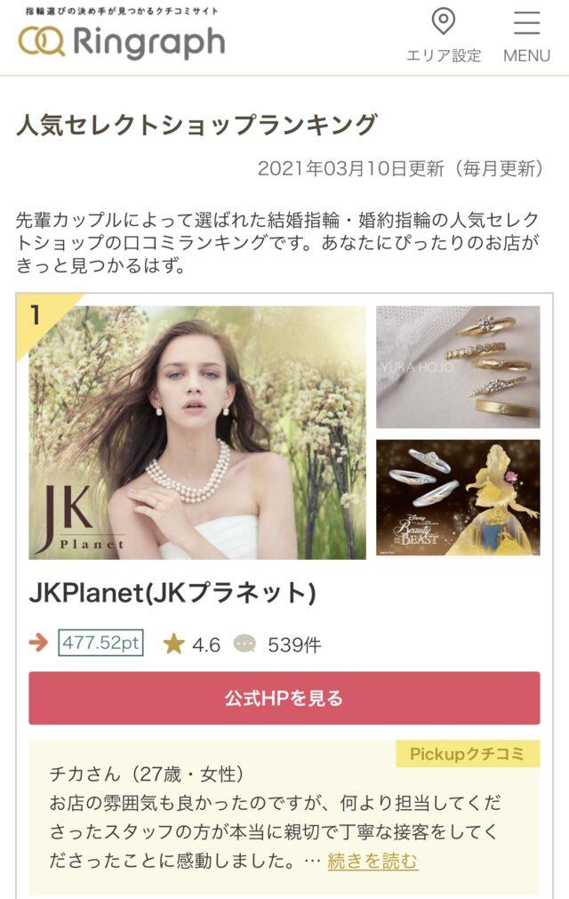 Ringraph(リングラフ)による結婚指輪セレクトショップランキングでJKPlanetが1位!